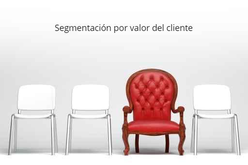 Segmentación por valor del cliente