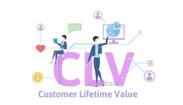customer lifetime value infografía. CLV o CLTV