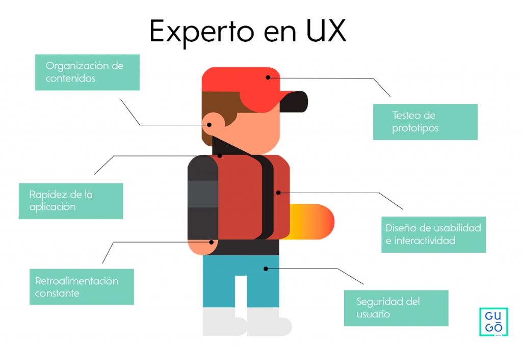 especialista en experiencia de usuario