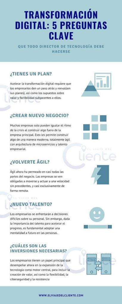 5 claves de la transformación digital