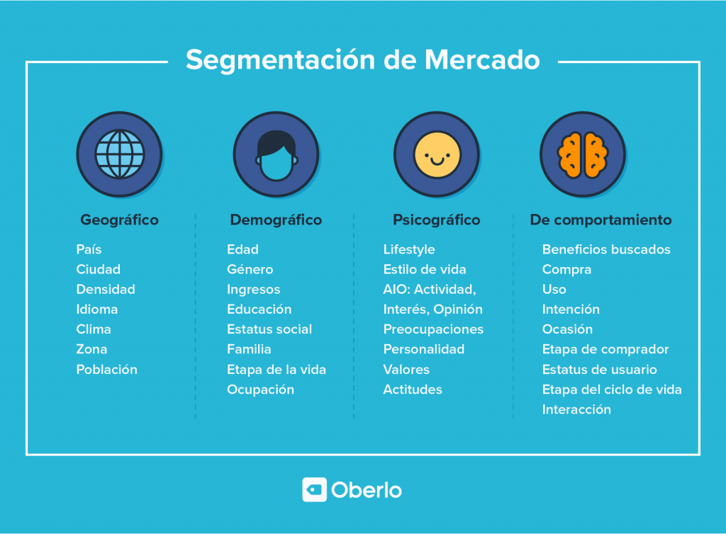 tipos de segmentacion de mercado