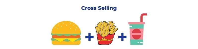ejemplo de venta cruzada o cross selling en un restaurante