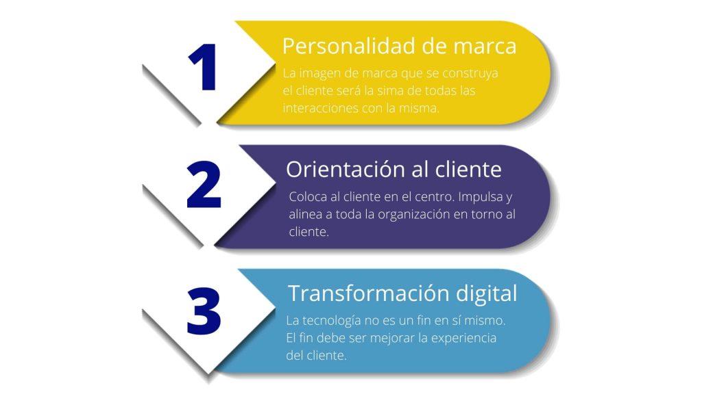 los pilares de la estrategia customer experience