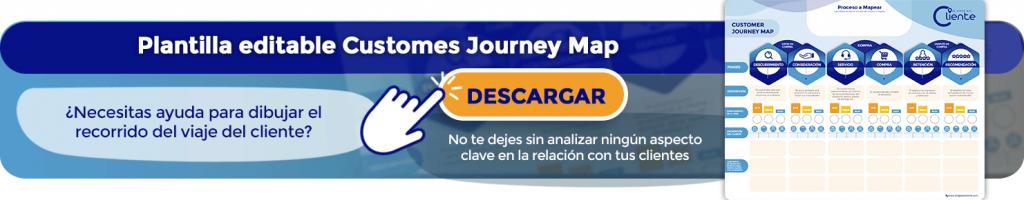 Mapa del viaje del cliente